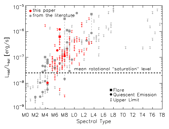McLean et al (2012 ApJ 746 23), fig 2. I assert without proof that I have a PDF version of this image.